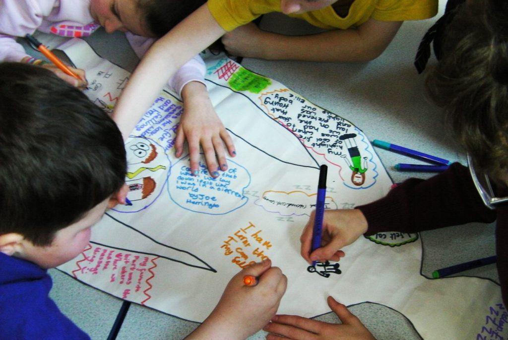 CoolFire Mind Body Feelings exploring workshop classwork